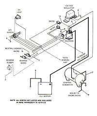 c2_final_wiring.th gas club car diagrams 1984 2005 club car gas golf cart wiring diagram at arjmand.co