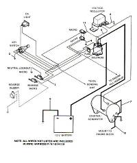 club car voltage regulator wiring diagram free download wiring diagramclub car voltage regulator wiring diagram free download wwwclub car voltage regulator wiring diagram free download